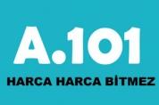 A101 Marketleri
